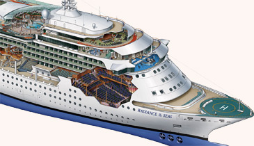 Cutaway: Radiance of the Seas